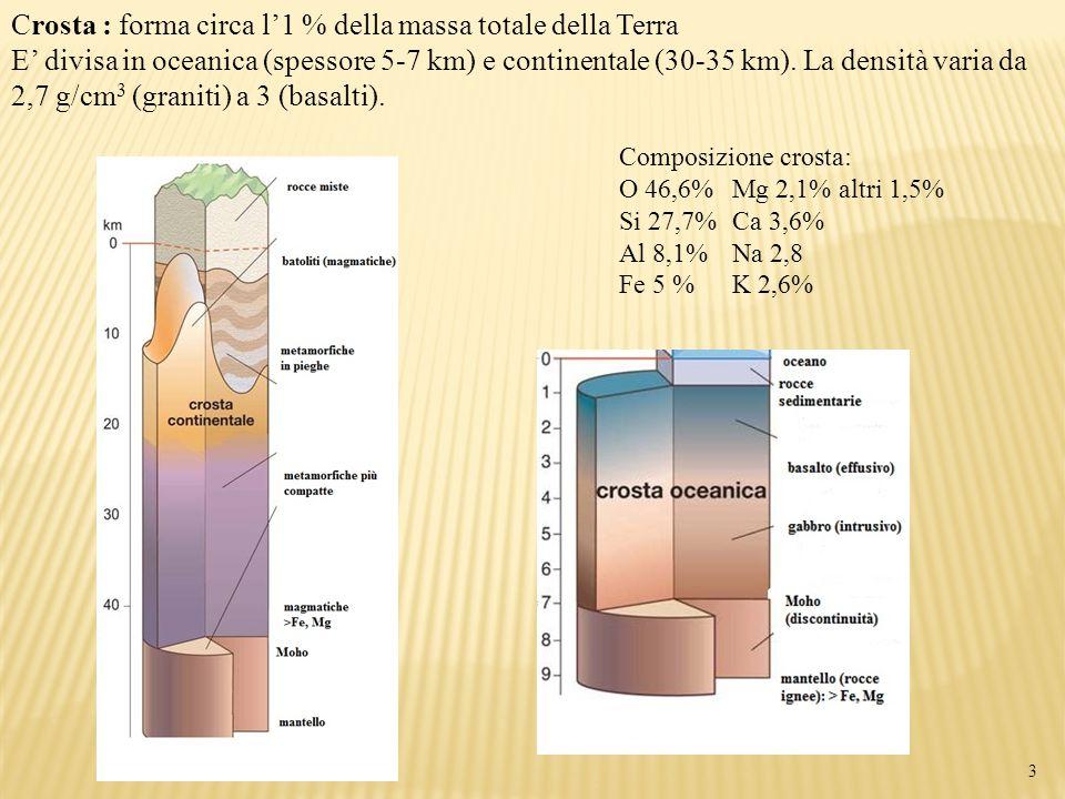 Crosta : forma circa l'1 % della massa totale della Terra E' divisa in oceanica (spessore 5-7 km) e continentale (30-35 km). La densità varia da 2,7 g