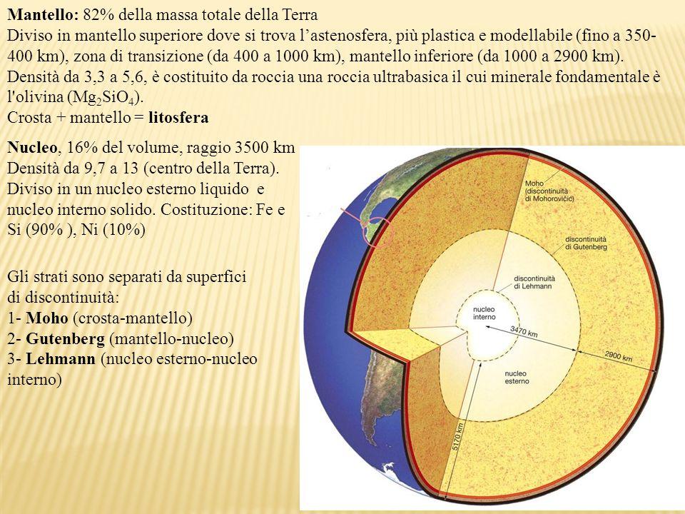 Mantello: 82% della massa totale della Terra Diviso in mantello superiore dove si trova l'astenosfera, più plastica e modellabile (fino a 350- 400 km)