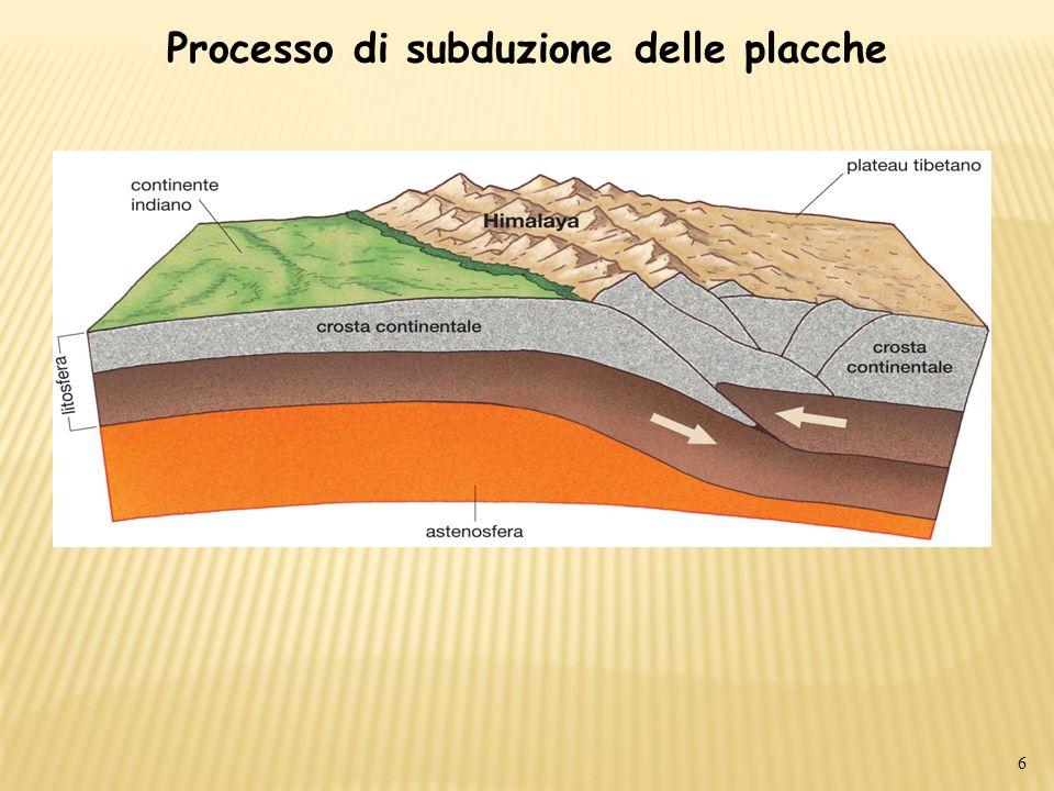 Processo di subduzione delle placche 6