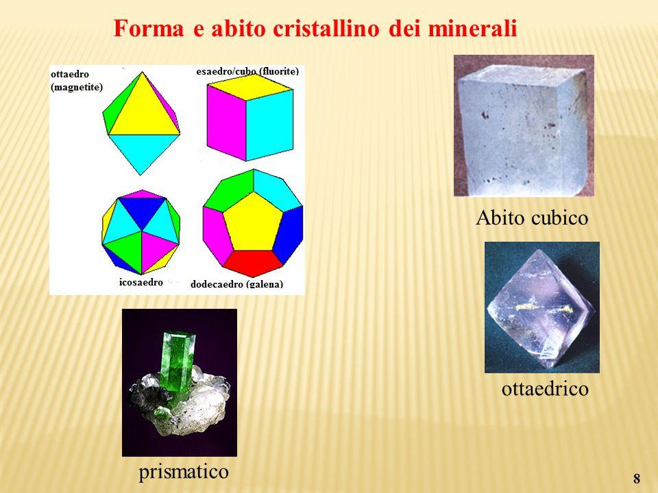 Forma e abito cristallino dei minerali Abito cubico ottaedrico prismatico 8