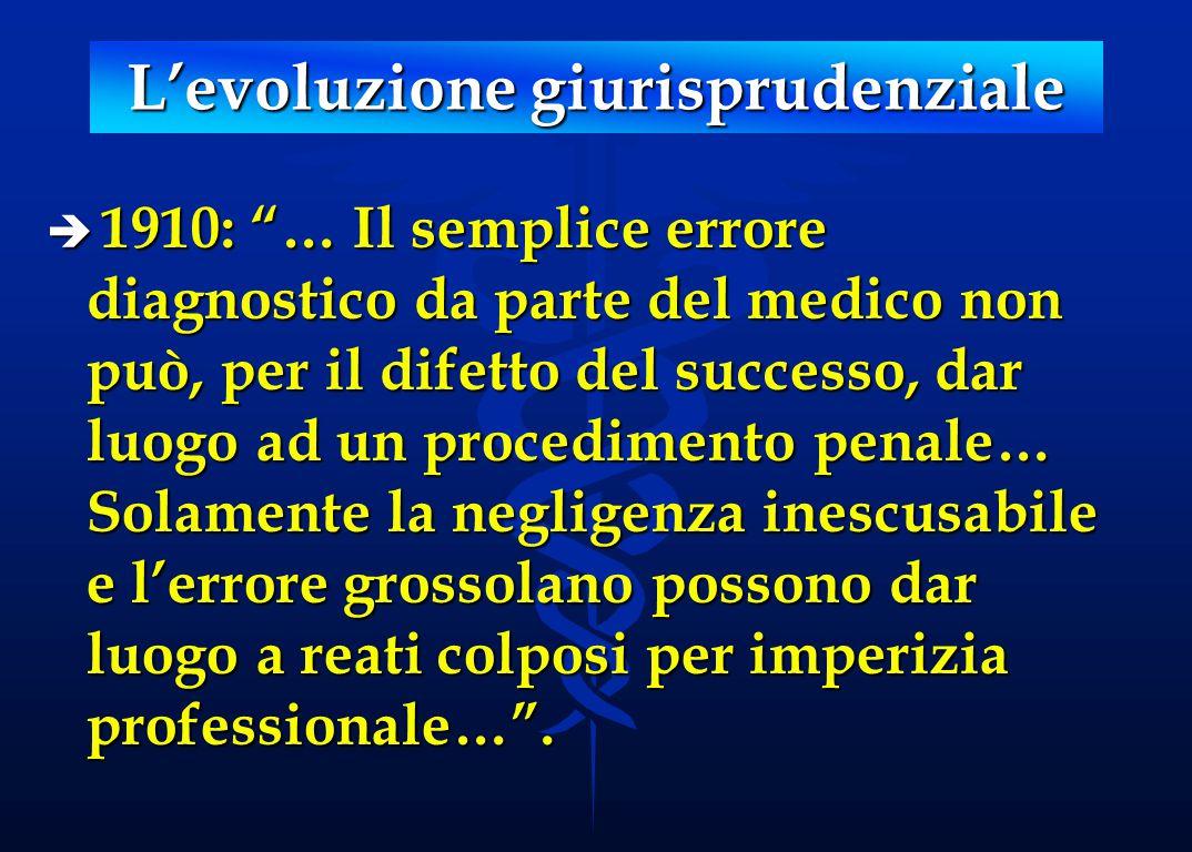 L'evoluzione giurisprudenziale è 1903: …non si può sindacare seriamente l'opera del medico….