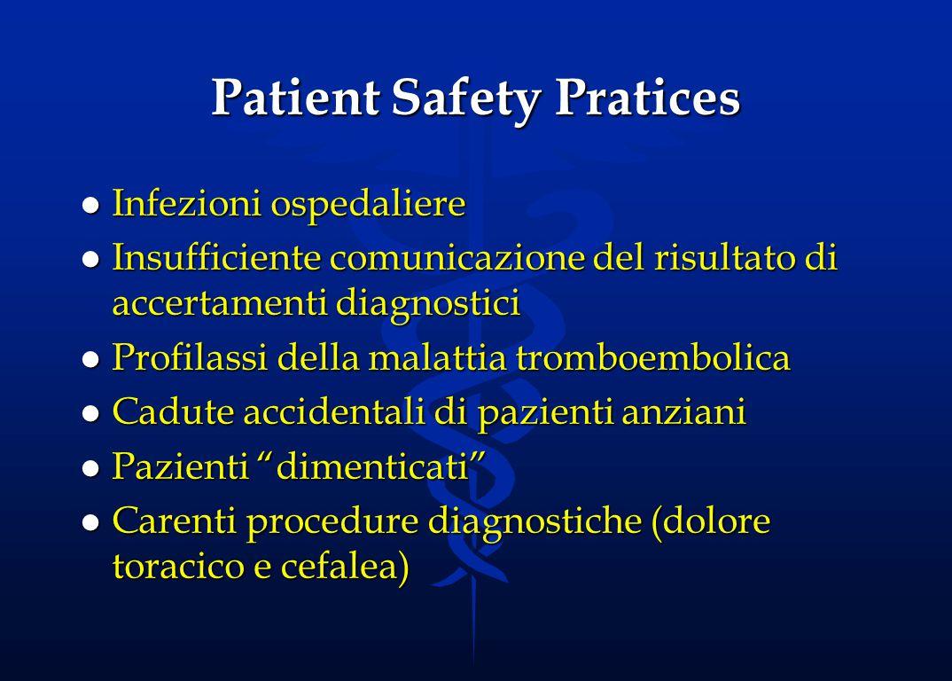 Patient Safety Pratices l Valutazione dell'efficacia e del costo di implementazione l Difficile applicazione di quei P.S.P.