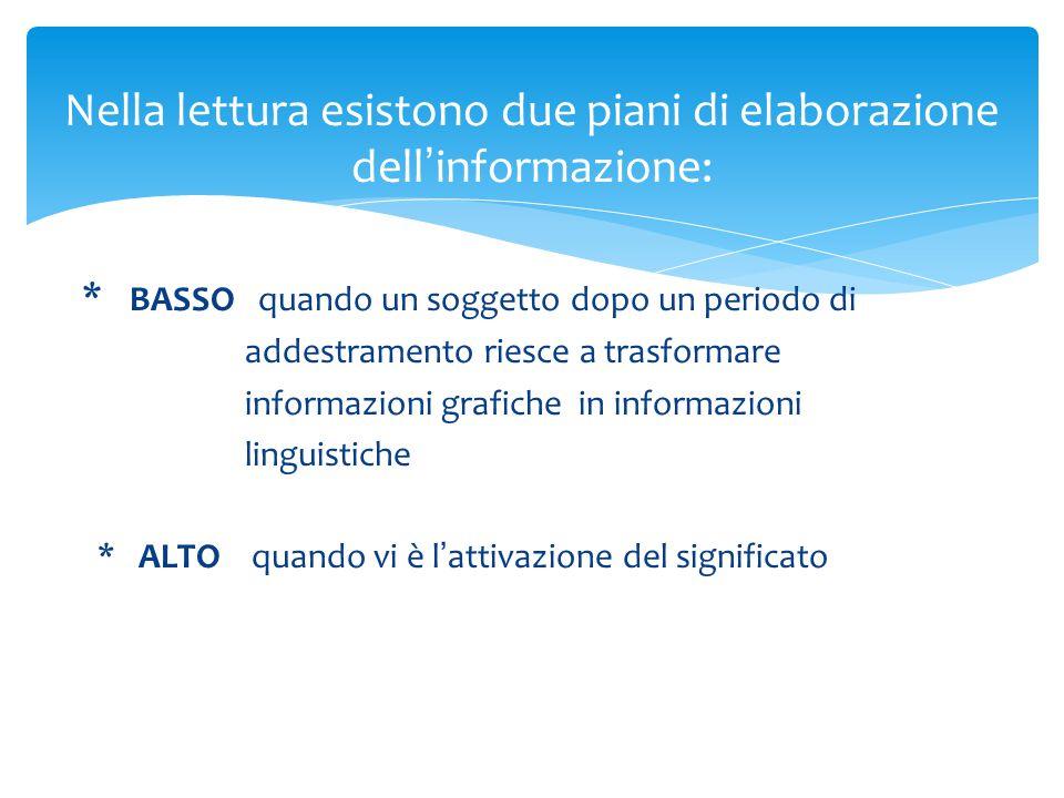 Nella lettura esistono due piani di elaborazione dell ' informazione: * BASSO quando un soggetto dopo un periodo di addestramento riesce a trasformare