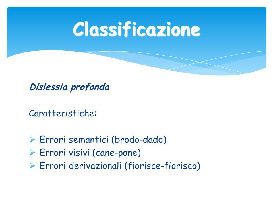 Classificazione Caratteristiche:  Errori semantici (brodo-dado)  Errori visivi (cane-pane)  Errori derivazionali (fiorisce-fiorisco)