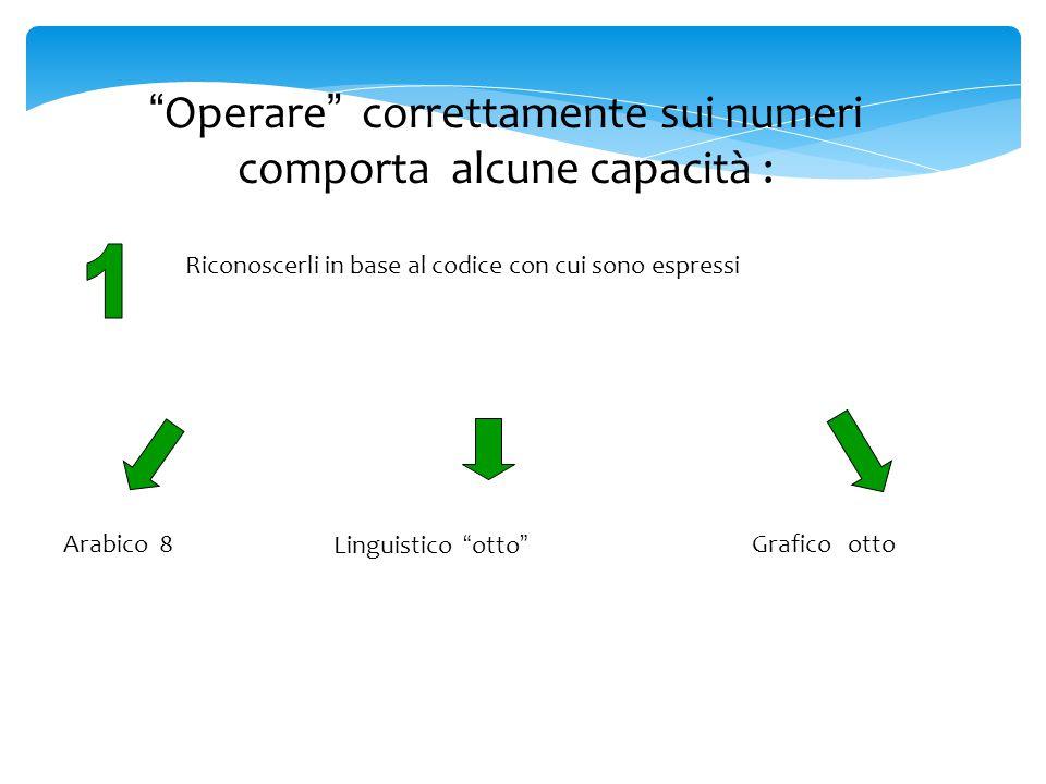 """"""" Operare """" correttamente sui numeri comporta alcune capacità : Riconoscerli in base al codice con cui sono espressi Arabico 8Linguistico """" otto """" Gra"""