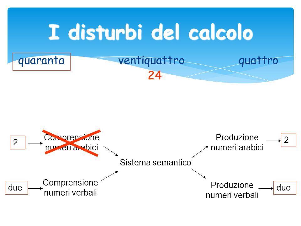 I disturbi del calcolo quaranta ventiquattro quattro 24 Comprensione numeri arabici Comprensione numeri verbali Sistema semantico Produzione numeri ar