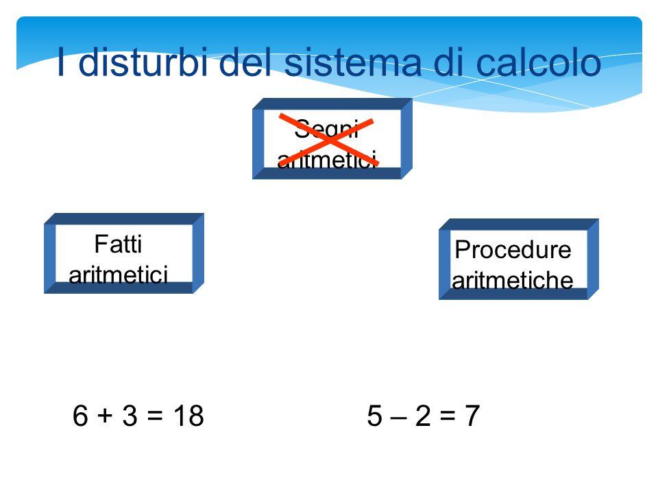 I disturbi del sistema di calcolo Segni aritmetici Procedure aritmetiche Fatti aritmetici 6 + 3 = 18 5 – 2 = 7