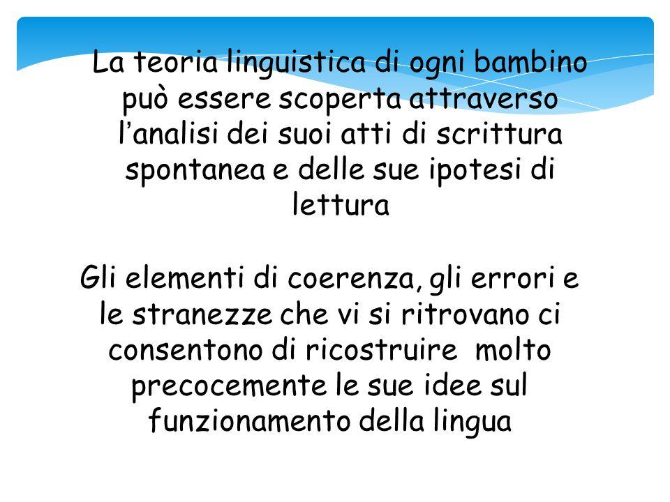 La teoria linguistica di ogni bambino può essere scoperta attraverso l ' analisi dei suoi atti di scrittura spontanea e delle sue ipotesi di lettura G