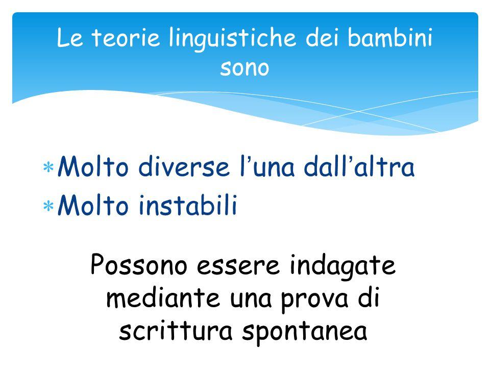 Le teorie linguistiche dei bambini sono  Molto diverse l ' una dall ' altra  Molto instabili Possono essere indagate mediante una prova di scrittura