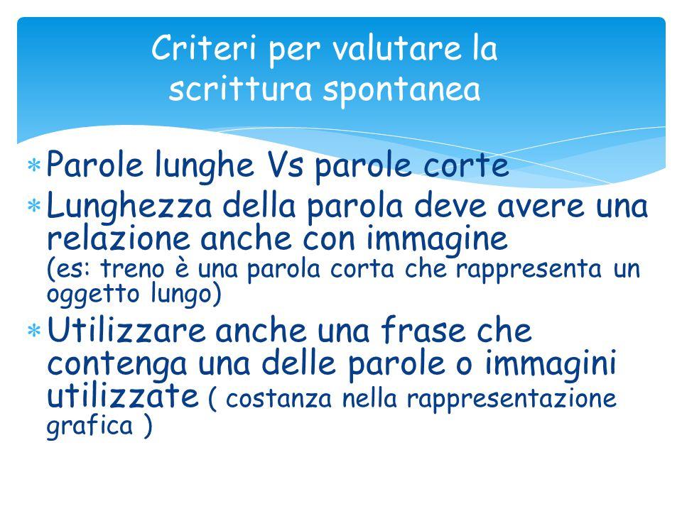 Criteri per valutare la scrittura spontanea  Parole lunghe Vs parole corte  Lunghezza della parola deve avere una relazione anche con immagine (es: