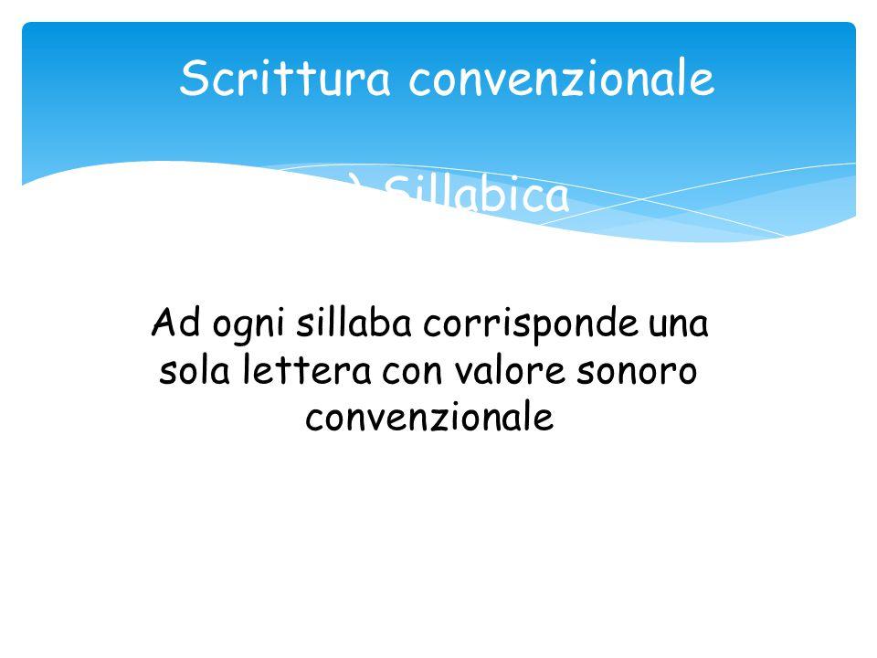 Scrittura convenzionale a) Sillabica Ad ogni sillaba corrisponde una sola lettera con valore sonoro convenzionale