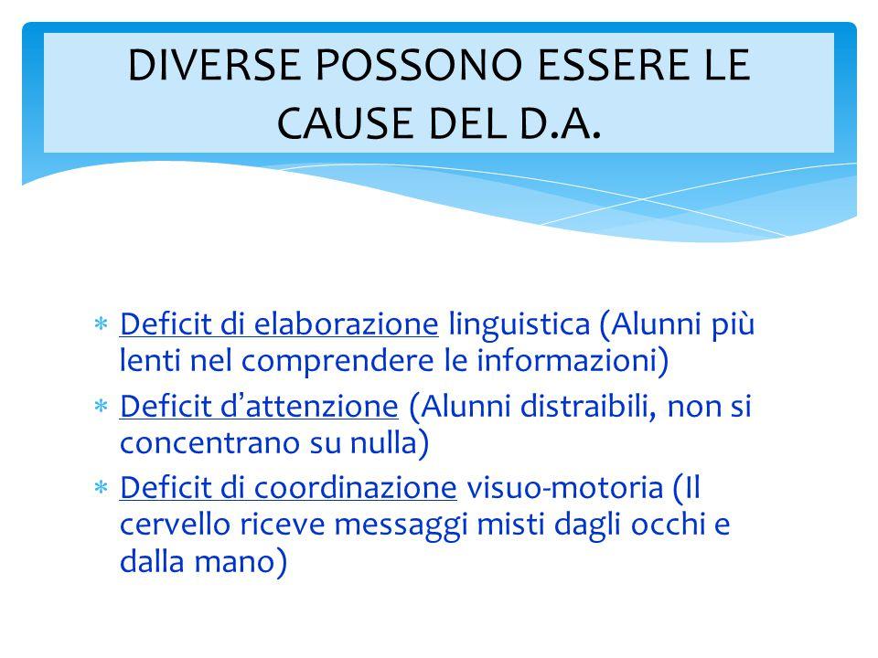  Deficit di elaborazione linguistica (Alunni più lenti nel comprendere le informazioni)  Deficit d ' attenzione (Alunni distraibili, non si concentr