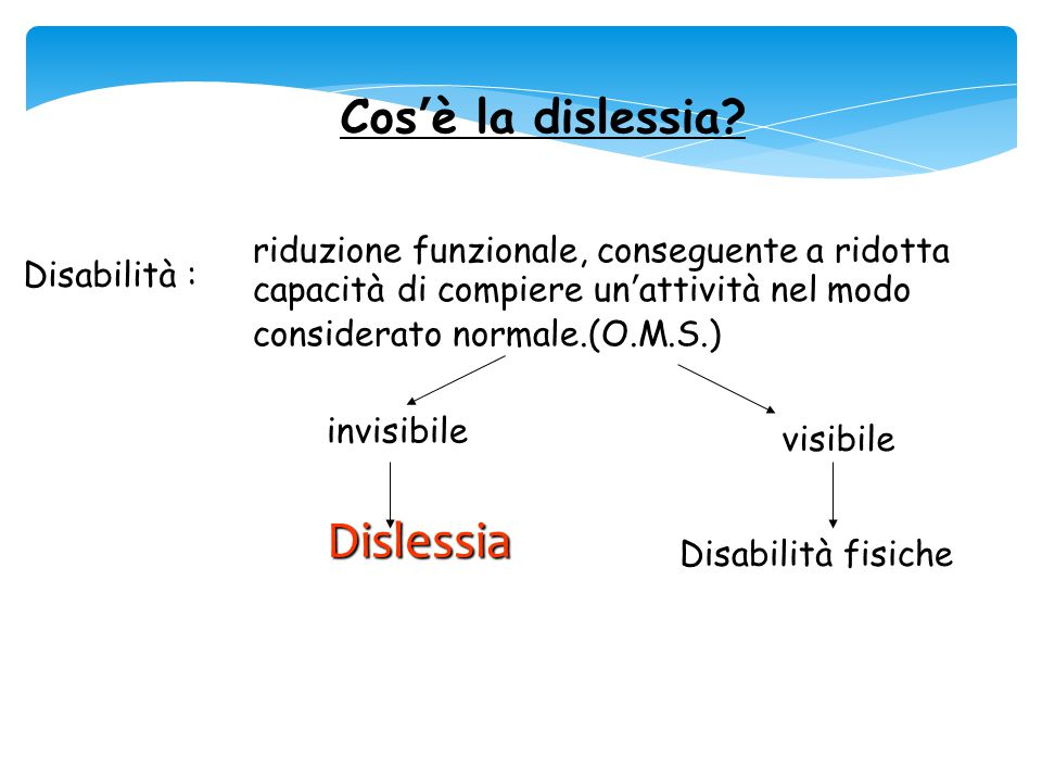 Cos'è la dislessia? riduzione funzionale, conseguente a ridotta capacità di compiere un'attività nel modo considerato normale.(O.M.S.) invisibile visi