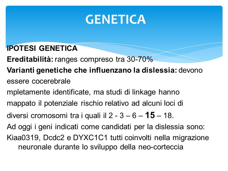 GENETICA IPOTESI GENETICA Ereditabilità: ranges compreso tra 30-70% Varianti genetiche che influenzano la dislessia: devono essere cocerebrale mpletam