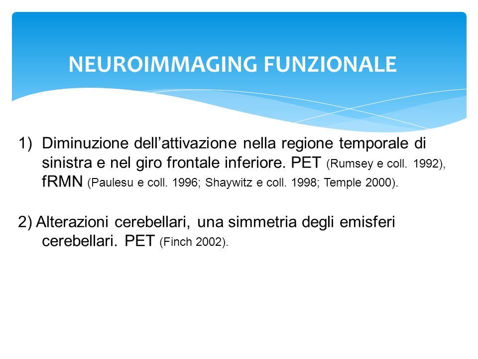 NEUROIMMAGING FUNZIONALE 1)Diminuzione dell'attivazione nella regione temporale di sinistra e nel giro frontale inferiore. PET (Rumsey e coll. 1992),