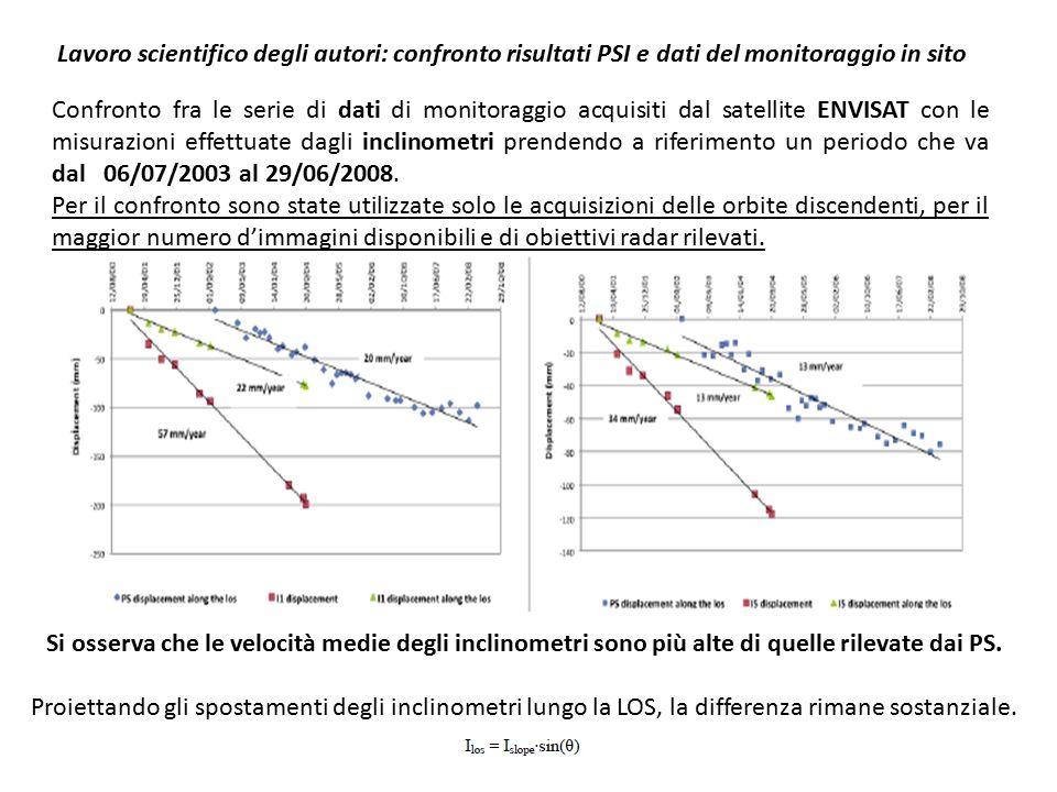 Lavoro scientifico degli autori: confronto risultati PSI e dati del monitoraggio in sito Confronto fra le serie di dati di monitoraggio acquisiti dal
