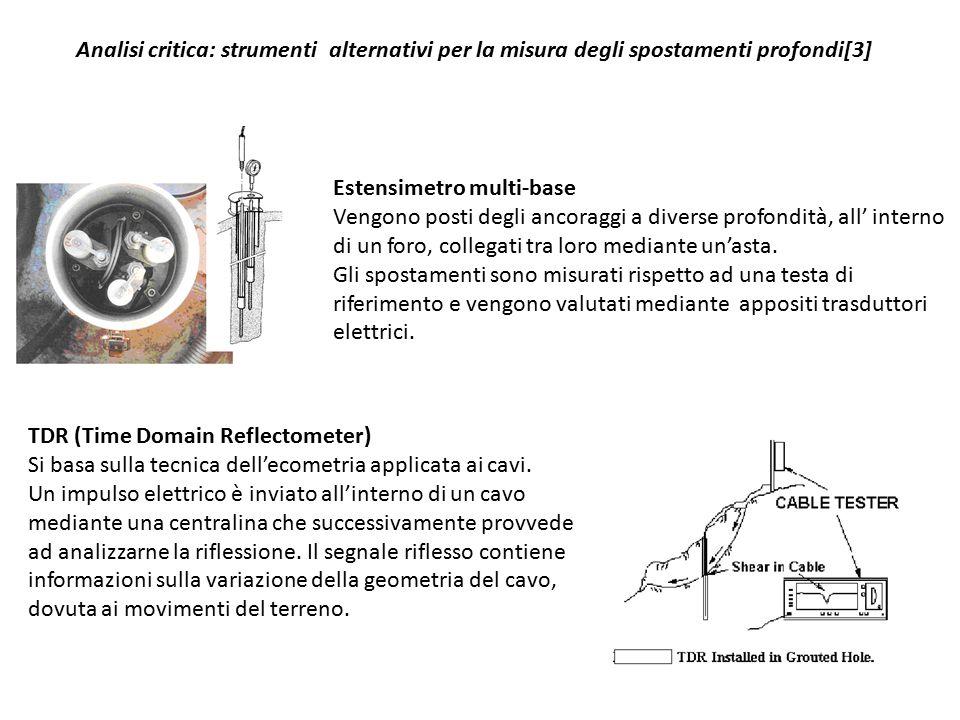 Analisi critica: strumenti alternativi per la misura degli spostamenti profondi[3] Estensimetro multi-base Vengono posti degli ancoraggi a diverse pro