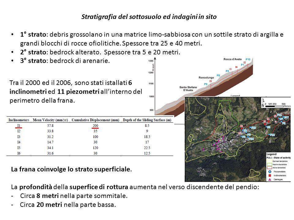 Stratigrafia del sottosuolo ed indagini in sito 1° strato: debris grossolano in una matrice limo-sabbiosa con un sottile strato di argilla e grandi bl