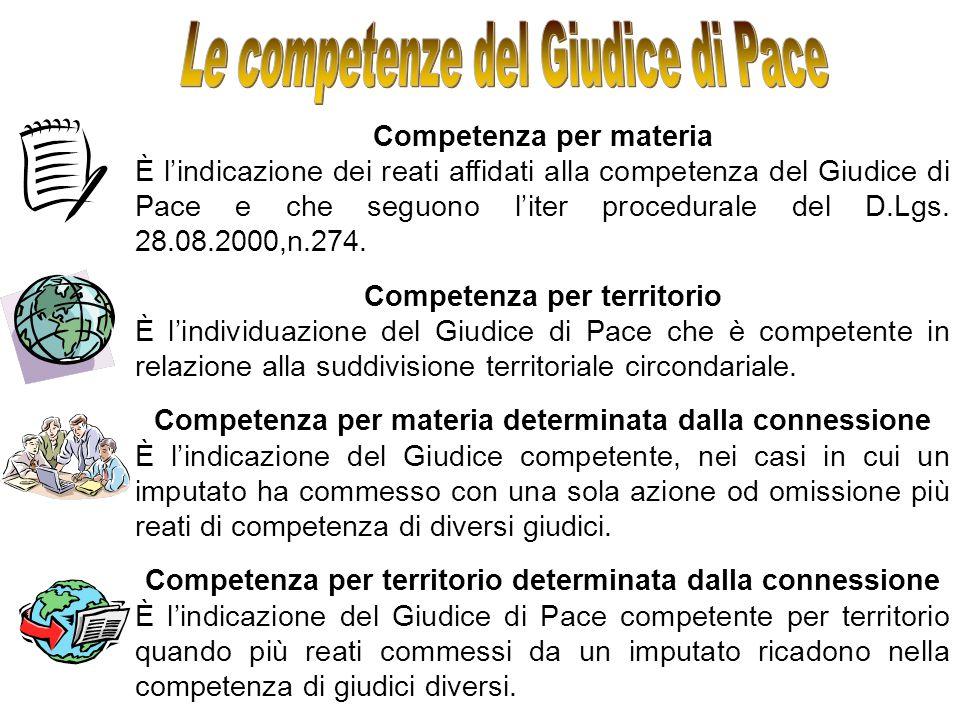 Competenza per materia È l'indicazione dei reati affidati alla competenza del Giudice di Pace e che seguono l'iter procedurale del D.Lgs. 28.08.2000,n