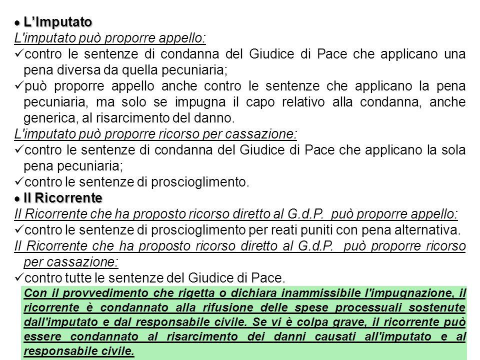  L'Imputato L'imputato può proporre appello: contro le sentenze di condanna del Giudice di Pace che applicano una pena diversa da quella pecuniaria;