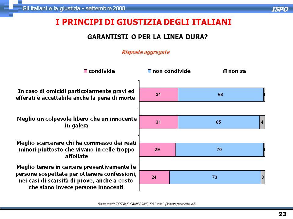 ISPO Gli italiani e la giustizia - settembre 2008 23 I PRINCIPI DI GIUSTIZIA DEGLI ITALIANI Risposte aggregate GARANTISTI O PER LA LINEA DURA.