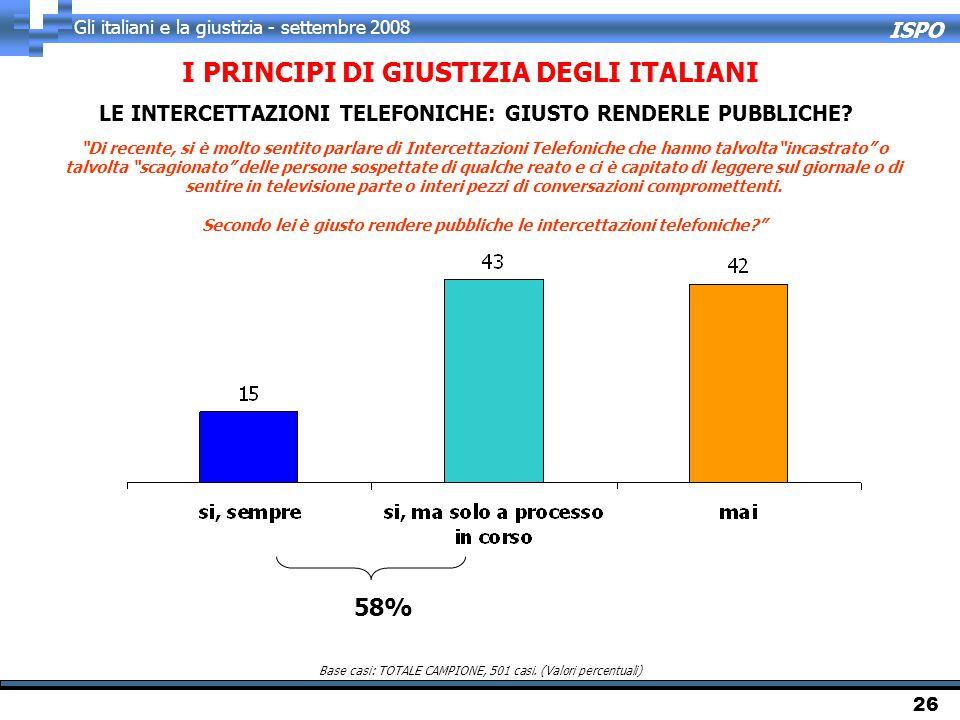 """ISPO Gli italiani e la giustizia - settembre 2008 26 """"Di recente, si è molto sentito parlare di Intercettazioni Telefoniche che hanno talvolta""""incastr"""