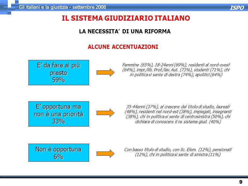 ISPO Gli italiani e la giustizia - settembre 2008 9 Femmine (65%), 18-24enni (69%), residenti al nord-ovest (64%), impr./lib. Prof./lav. Aut. (73%), s