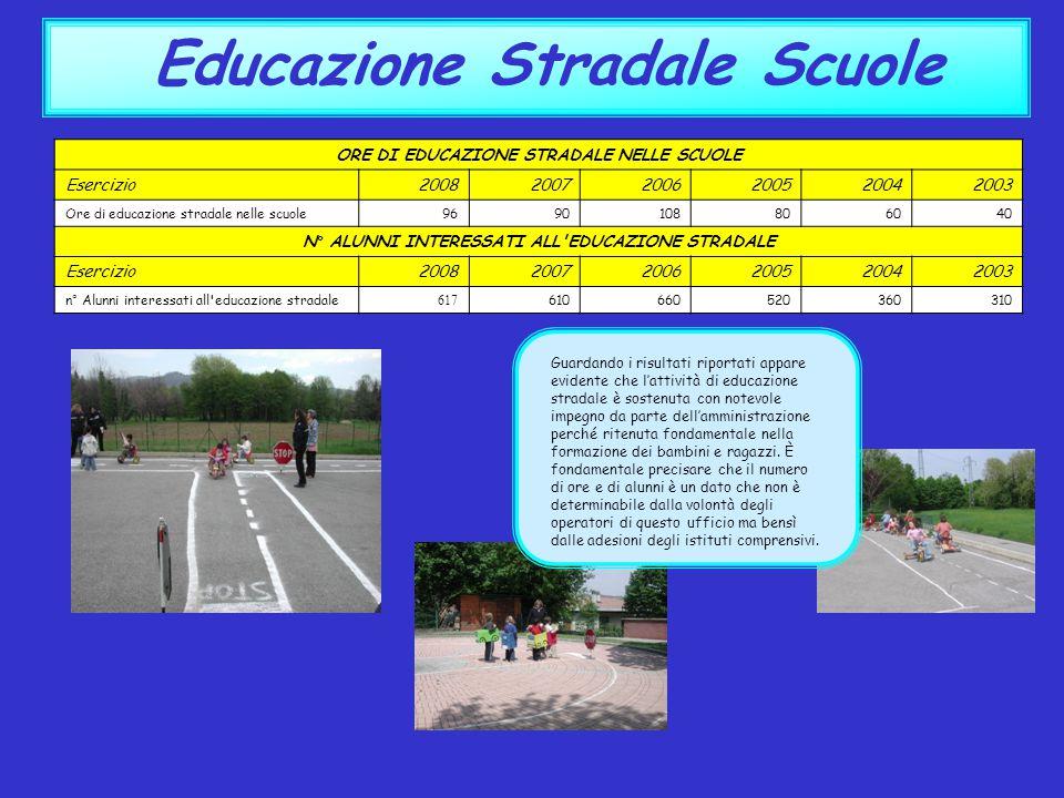 Educazione Stradale Scuole Guardando i risultati riportati appare evidente che l'attività di educazione stradale è sostenuta con notevole impegno da p