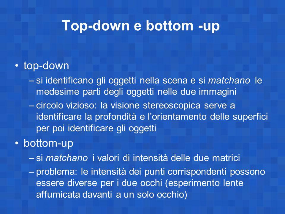 Top-down e bottom -up top-down –si identificano gli oggetti nella scena e si matchano le medesime parti degli oggetti nelle due immagini –circolo vizi
