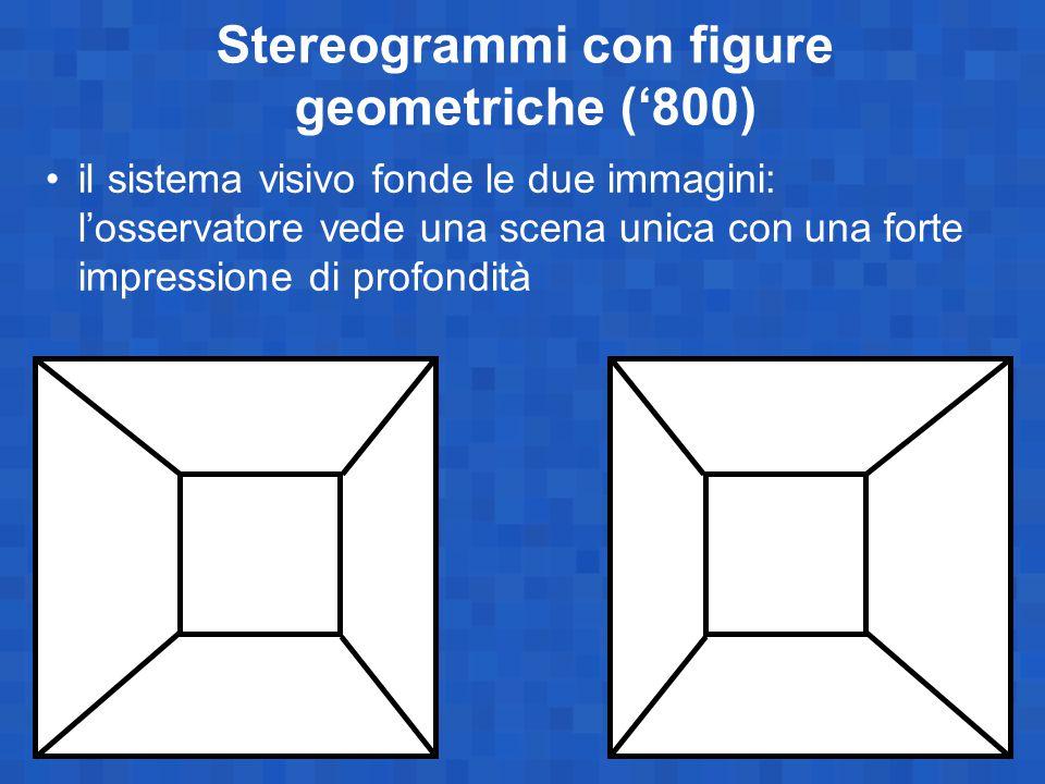 il sistema visivo fonde le due immagini: l'osservatore vede una scena unica con una forte impressione di profondità Stereogrammi con figure geometrich