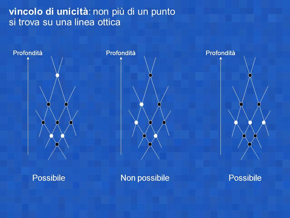 vincolo di unicità: non più di un punto si trova su una linea ottica Profondità Possibile Profondità Non possibile Profondità Possibile