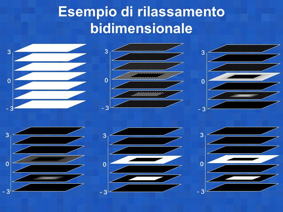 3 - 3 0 3 0 3 0 3 0 3 0 3 0 Esempio di rilassamento bidimensionale