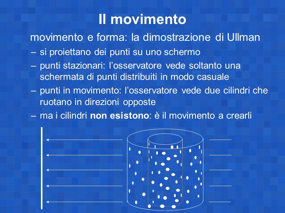 movimento e forma: la dimostrazione di Ullman –si proiettano dei punti su uno schermo –punti stazionari: l'osservatore vede soltanto una schermata di