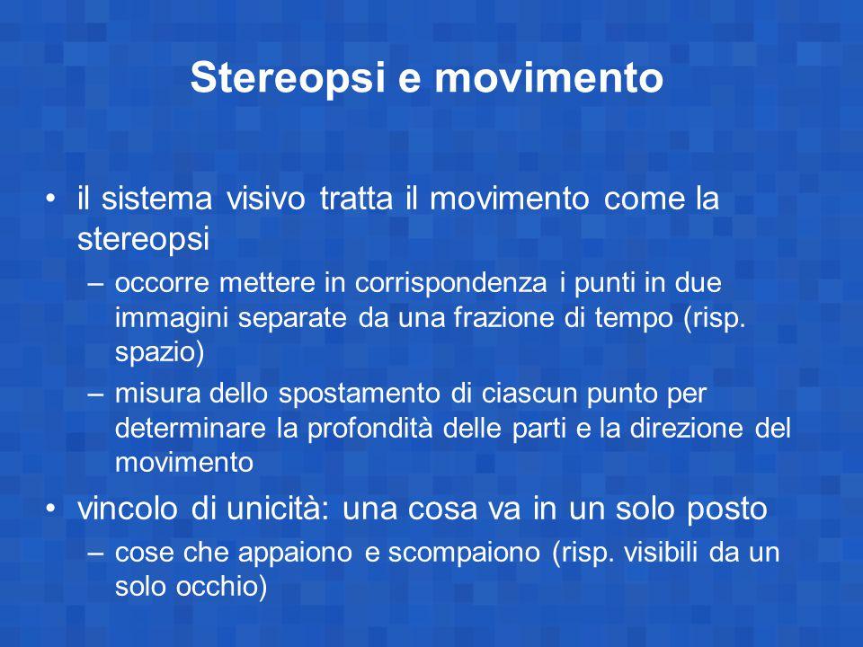 Stereopsi e movimento il sistema visivo tratta il movimento come la stereopsi –occorre mettere in corrispondenza i punti in due immagini separate da u