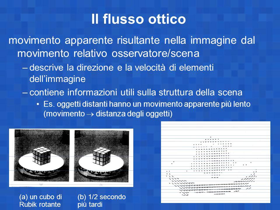 Il flusso ottico movimento apparente risultante nella immagine dal movimento relativo osservatore/scena –descrive la direzione e la velocità di elemen
