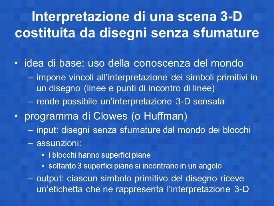 Interpretazione di una scena 3-D costituita da disegni senza sfumature idea di base: uso della conoscenza del mondo –impone vincoli all'interpretazion