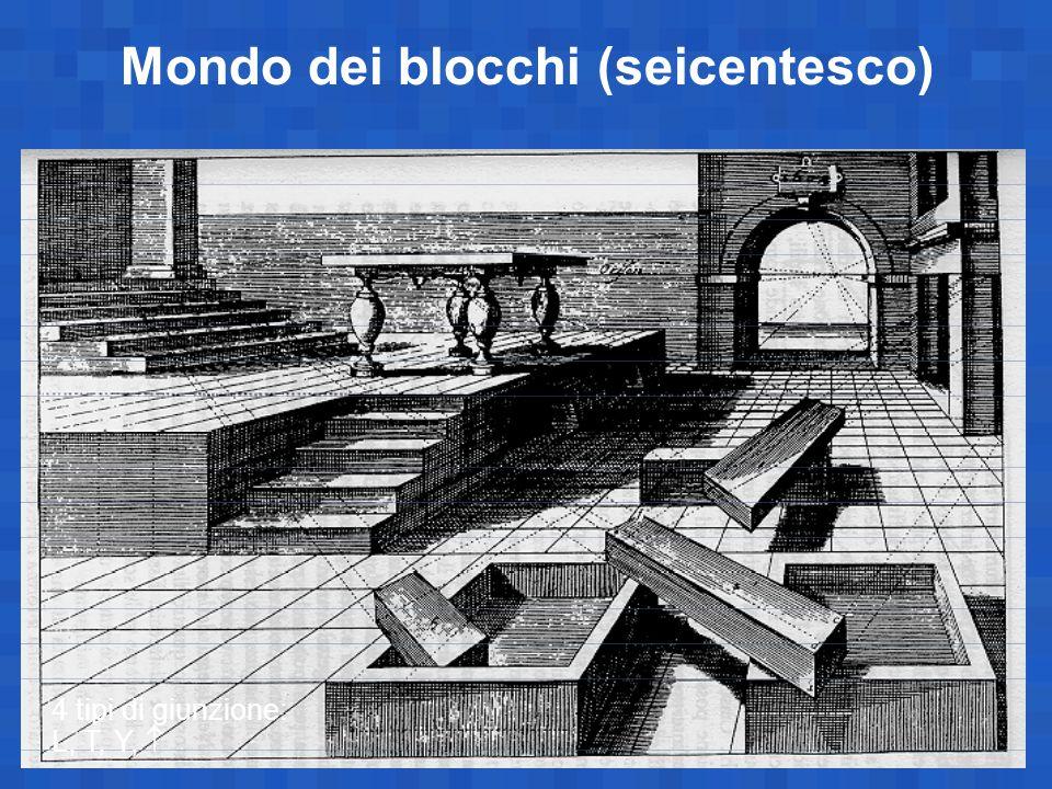 Mondo dei blocchi (seicentesco) 4 tipi di giunzione: L, T, Y, 