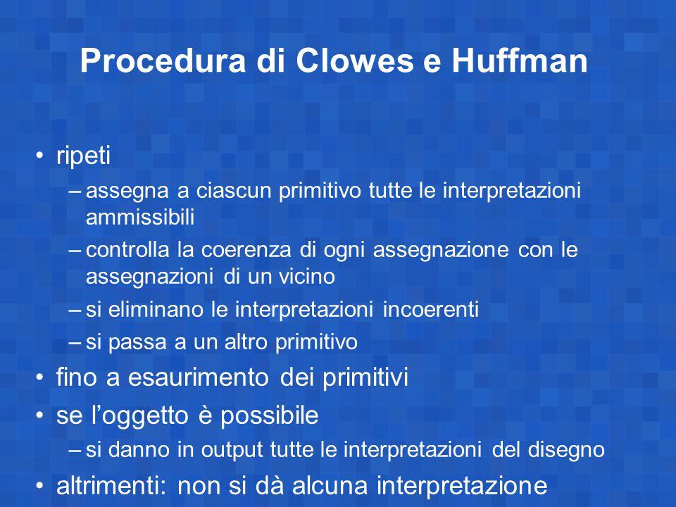 Procedura di Clowes e Huffman ripeti –assegna a ciascun primitivo tutte le interpretazioni ammissibili –controlla la coerenza di ogni assegnazione con