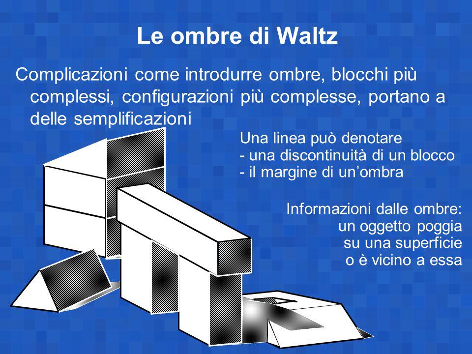 Le ombre di Waltz Complicazioni come introdurre ombre, blocchi più complessi, configurazioni più complesse, portano a delle semplificazioni Una linea