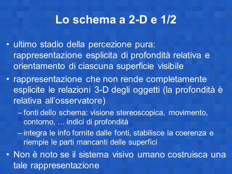 Lo schema a 2-D e 1/2 ultimo stadio della percezione pura: rappresentazione esplicita di profondità relativa e orientamento di ciascuna superficie vis