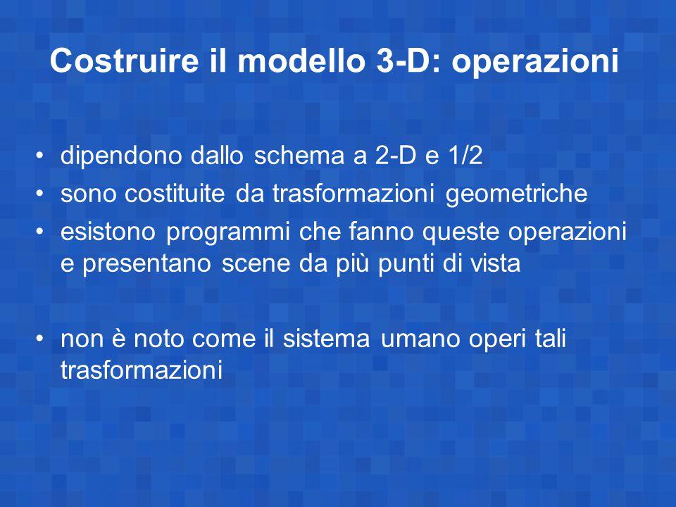 Costruire il modello 3-D: operazioni dipendono dallo schema a 2-D e 1/2 sono costituite da trasformazioni geometriche esistono programmi che fanno que