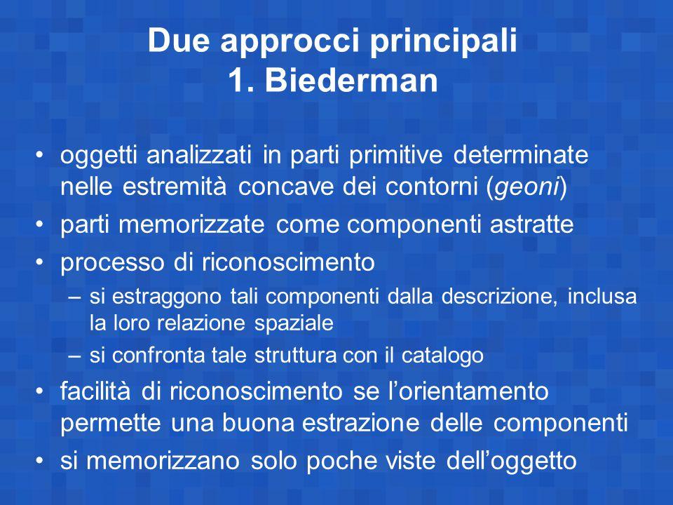 Due approcci principali 1. Biederman oggetti analizzati in parti primitive determinate nelle estremità concave dei contorni (geoni) parti memorizzate