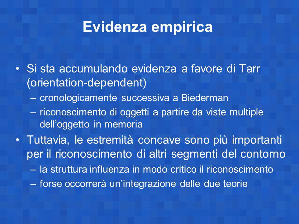 Evidenza empirica Si sta accumulando evidenza a favore di Tarr (orientation-dependent) –cronologicamente successiva a Biederman –riconoscimento di ogg