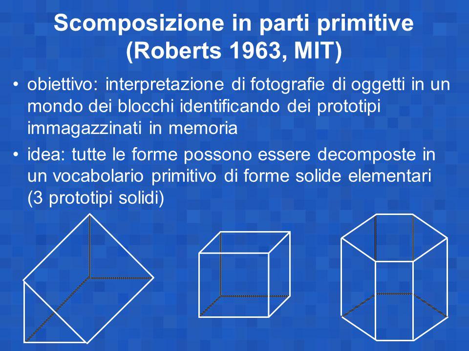 Scomposizione in parti primitive (Roberts 1963, MIT) obiettivo: interpretazione di fotografie di oggetti in un mondo dei blocchi identificando dei pro
