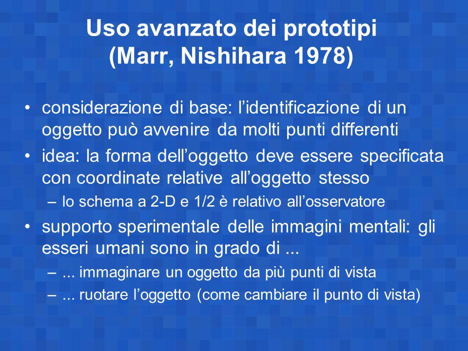 Uso avanzato dei prototipi (Marr, Nishihara 1978) considerazione di base: l'identificazione di un oggetto può avvenire da molti punti differenti idea: