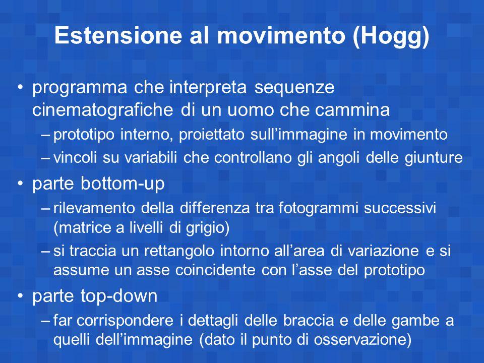 Estensione al movimento (Hogg) programma che interpreta sequenze cinematografiche di un uomo che cammina –prototipo interno, proiettato sull'immagine