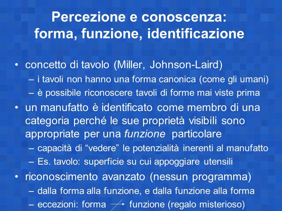 Percezione e conoscenza: forma, funzione, identificazione concetto di tavolo (Miller, Johnson-Laird) –i tavoli non hanno una forma canonica (come gli