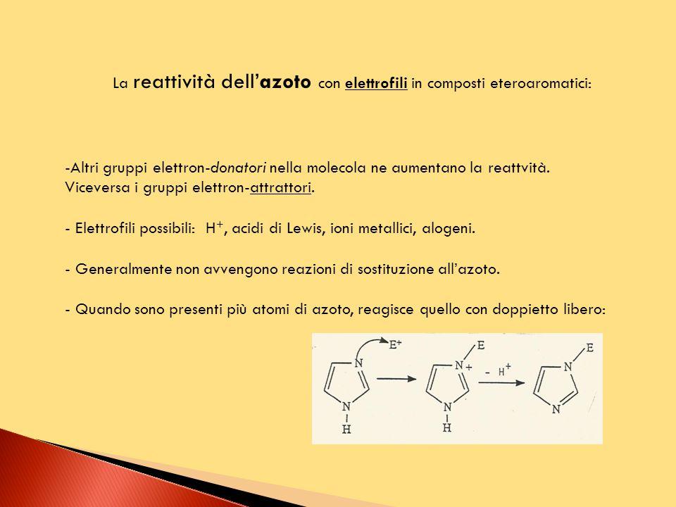La reattività dell'azoto con elettrofili in composti eteroaromatici: -Altri gruppi elettron-donatori nella molecola ne aumentano la reattvità. Vicever