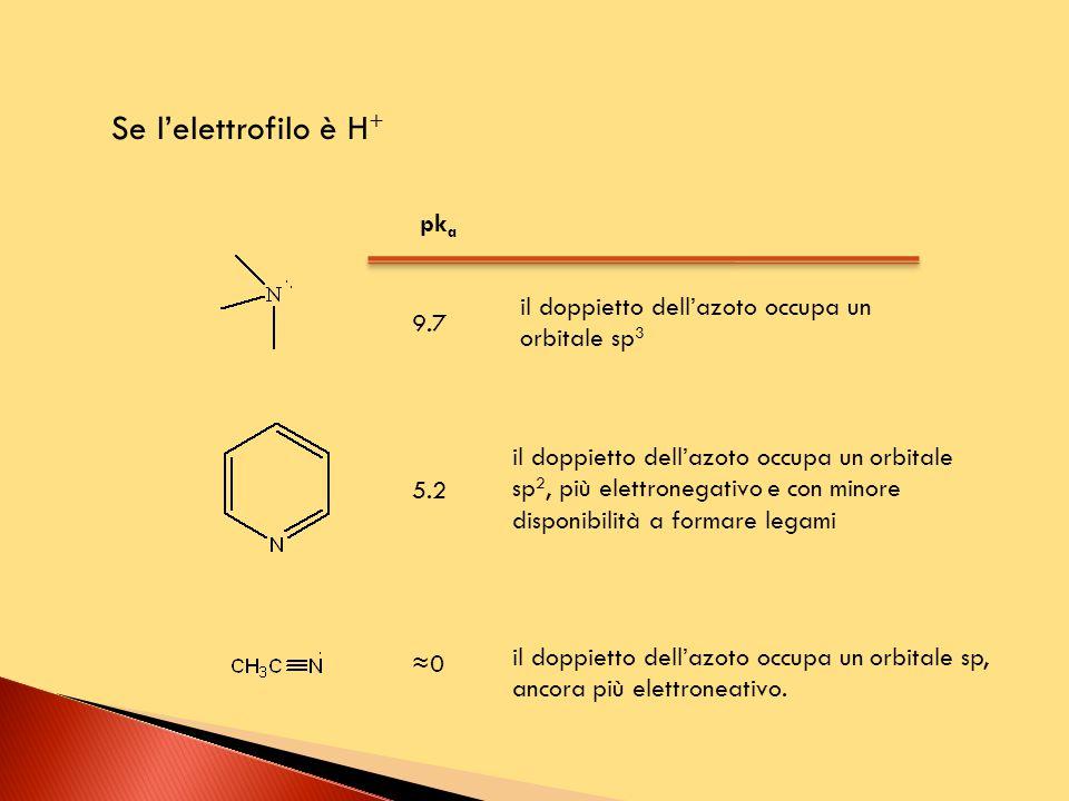 Se l'elettrofilo è H + pk a 9.7 5.2 il doppietto dell'azoto occupa un orbitale sp 3 il doppietto dell'azoto occupa un orbitale sp 2, più elettronegativo e con minore disponibilità a formare legami ≈0 il doppietto dell'azoto occupa un orbitale sp, ancora più elettroneativo.