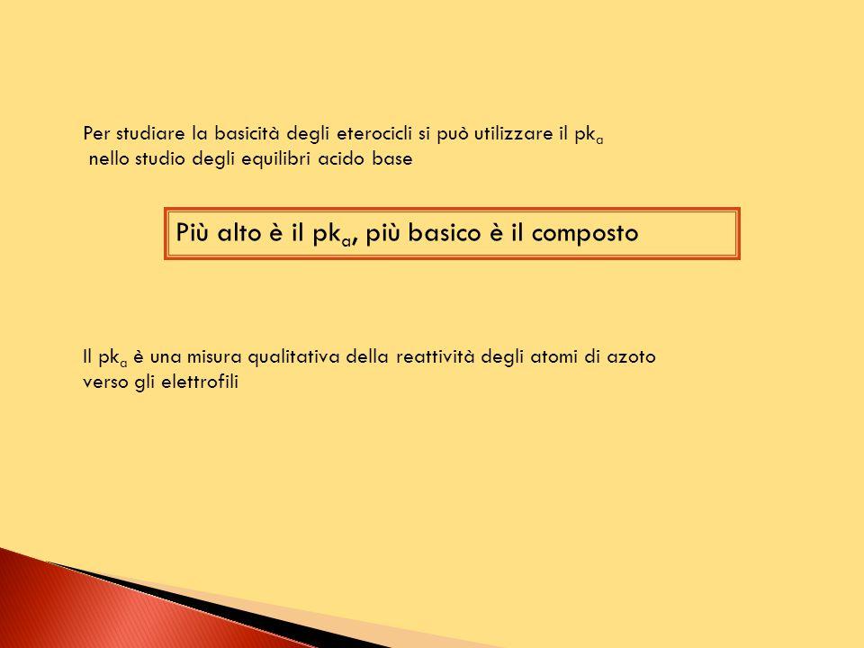 Per studiare la basicità degli eterocicli si può utilizzare il pk a nello studio degli equilibri acido base Più alto è il pk a, più basico è il composto Il pk a è una misura qualitativa della reattività degli atomi di azoto verso gli elettrofili